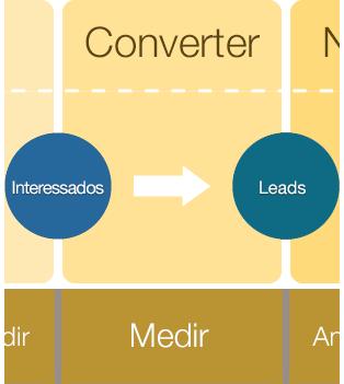 Converter-modulo.png