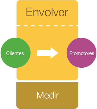 Envolver-modulo.png