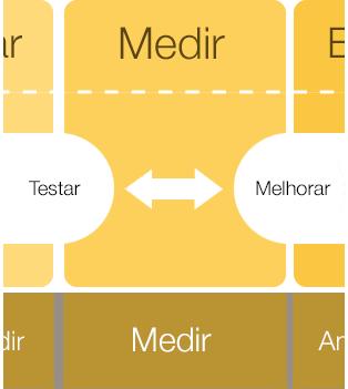 Medir-modulo.png