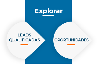 inbound-sales-explorar.png