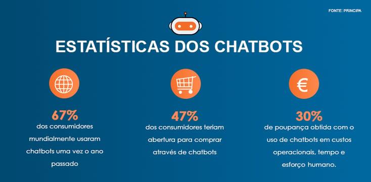 blog_post_chatbots_stats-1