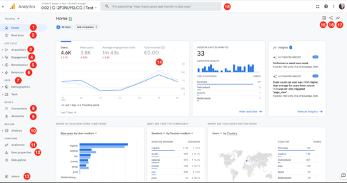 google-analytics-analise-website
